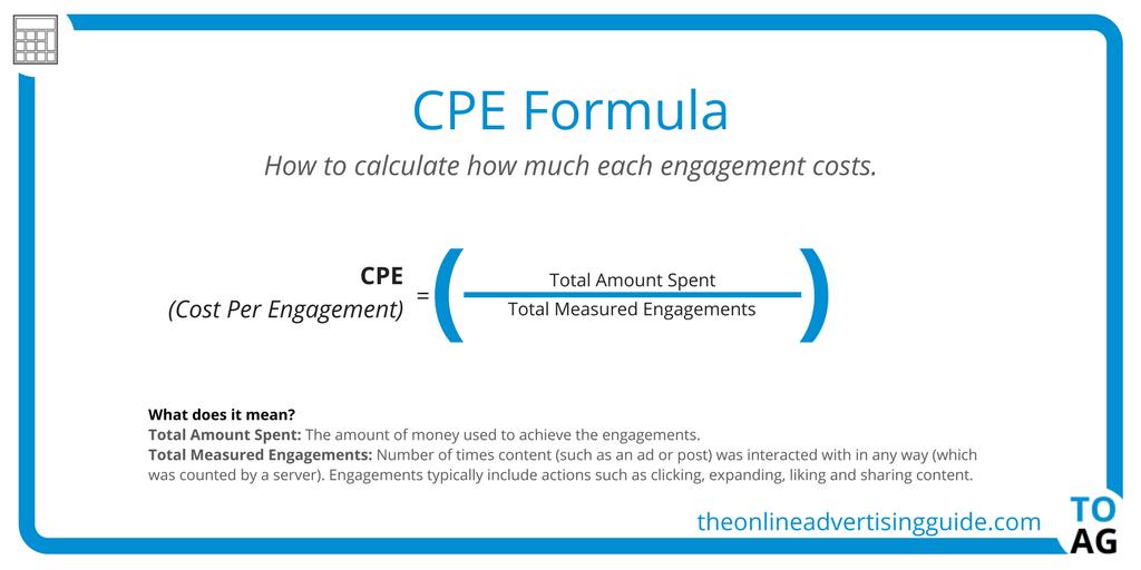 Cost per engagement formula